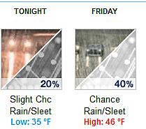 sleet weather 010313